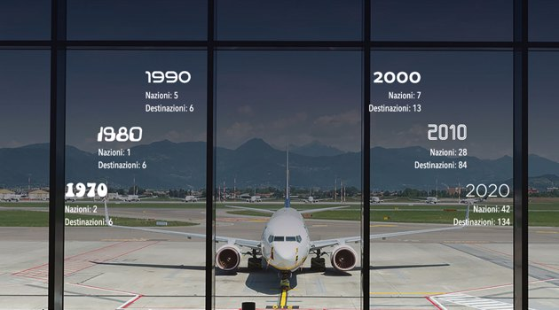 50 years of Milan Bergamo Airport